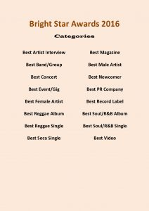 best-of-2016-categories